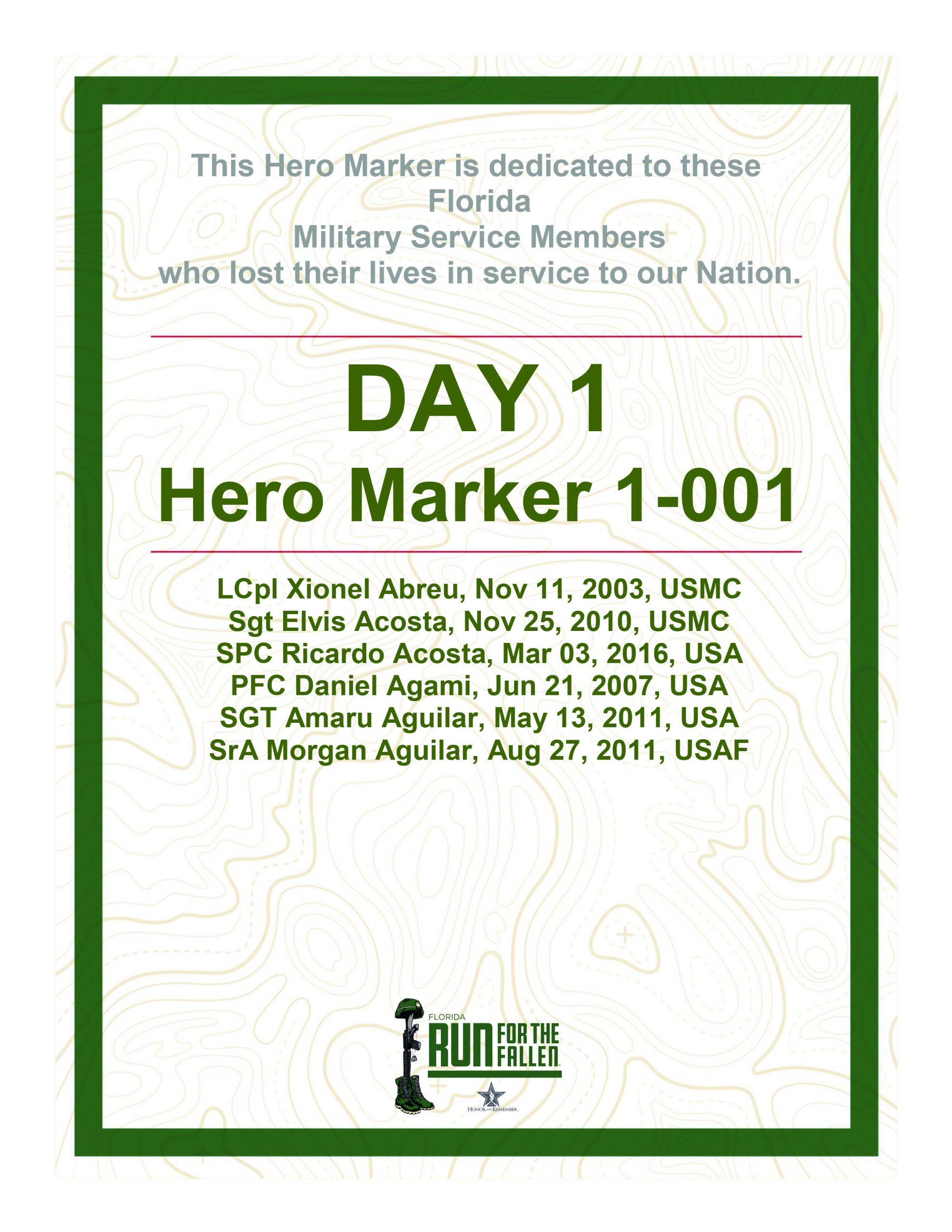 Final_Florida-Runners-Cards_1-11-21a-1